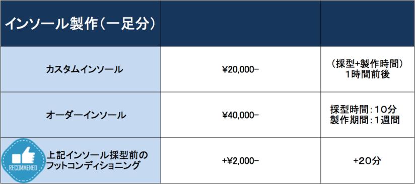 インソール価格表