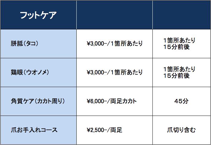 フットケア料金表